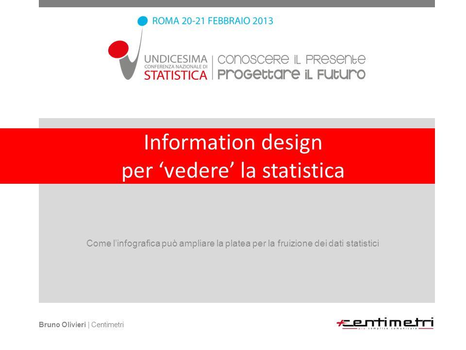 Information design per vedere la statistica Come linfografica può ampliare la platea per la fruizione dei dati statistici Bruno Olivieri | Centimetri