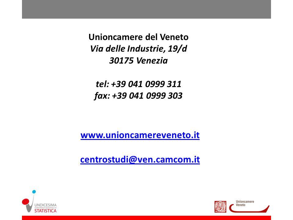 Unioncamere del Veneto Via delle Industrie, 19/d 30175 Venezia tel: +39 041 0999 311 fax: +39 041 0999 303 www.unioncamereveneto.it centrostudi@ven.camcom.it