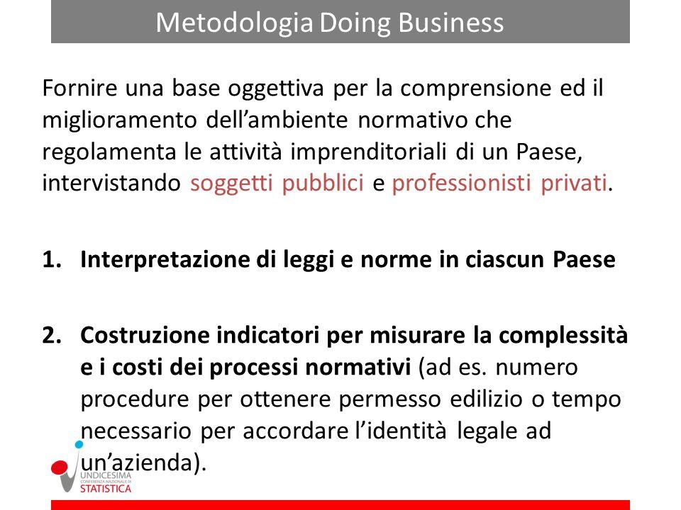 Metodologia Doing Business Fornire una base oggettiva per la comprensione ed il miglioramento dellambiente normativo che regolamenta le attività imprenditoriali di un Paese, intervistando soggetti pubblici e professionisti privati.