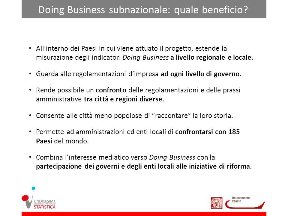 Doing Business subnazionale: quale beneficio.