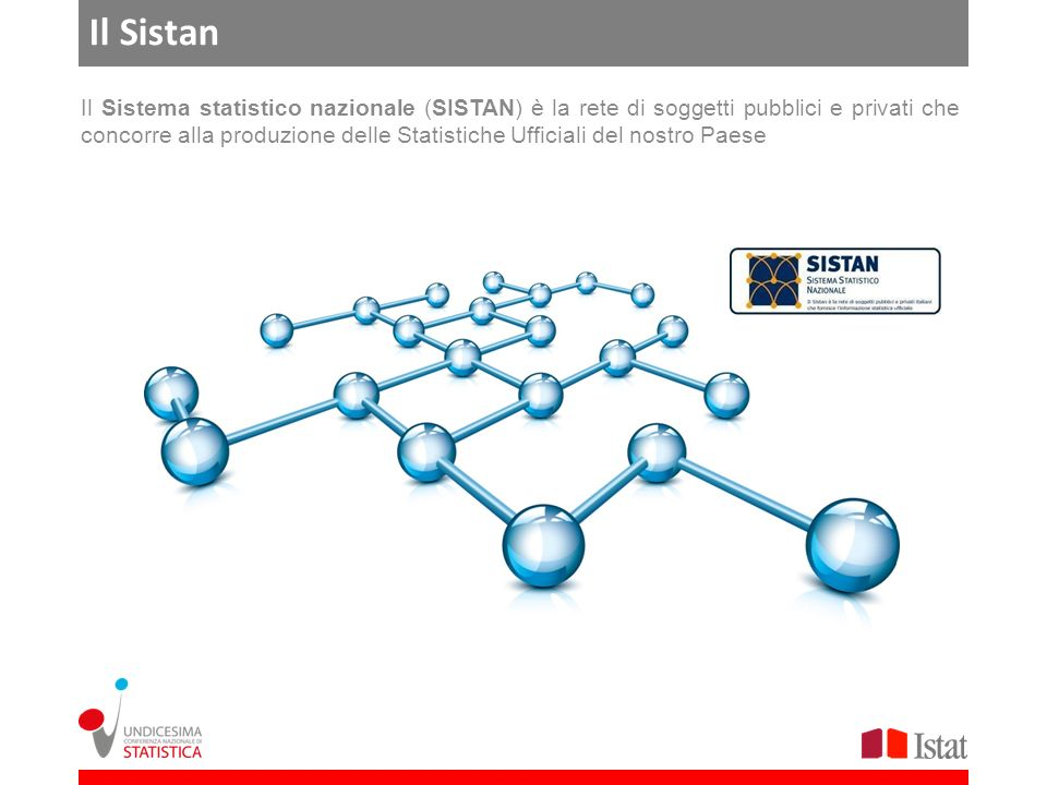 Il Sistan Il Sistema statistico nazionale (SISTAN) è la rete di soggetti pubblici e privati che concorre alla produzione delle Statistiche Ufficiali del nostro Paese