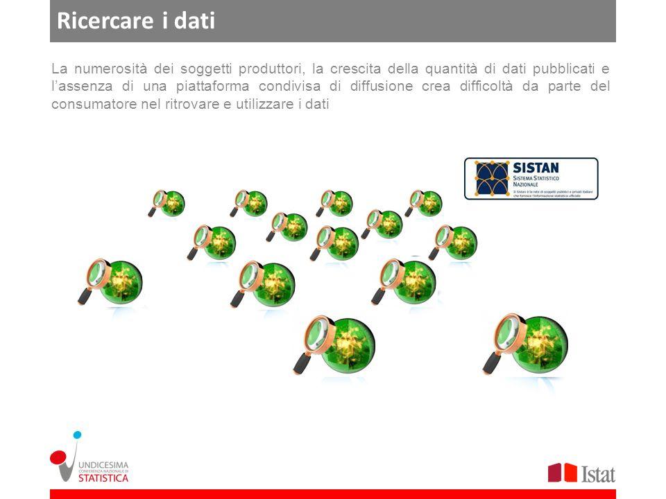 Ricercare i dati La numerosità dei soggetti produttori, la crescita della quantità di dati pubblicati e lassenza di una piattaforma condivisa di diffusione crea difficoltà da parte del consumatore nel ritrovare e utilizzare i dati