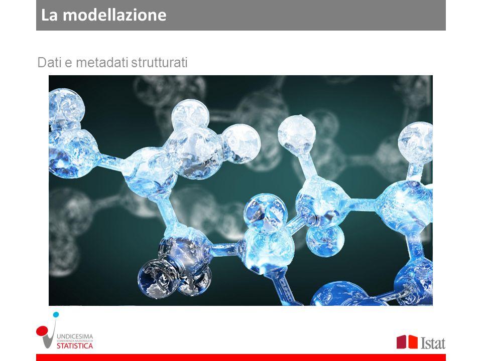 La modellazione Dati e metadati strutturati