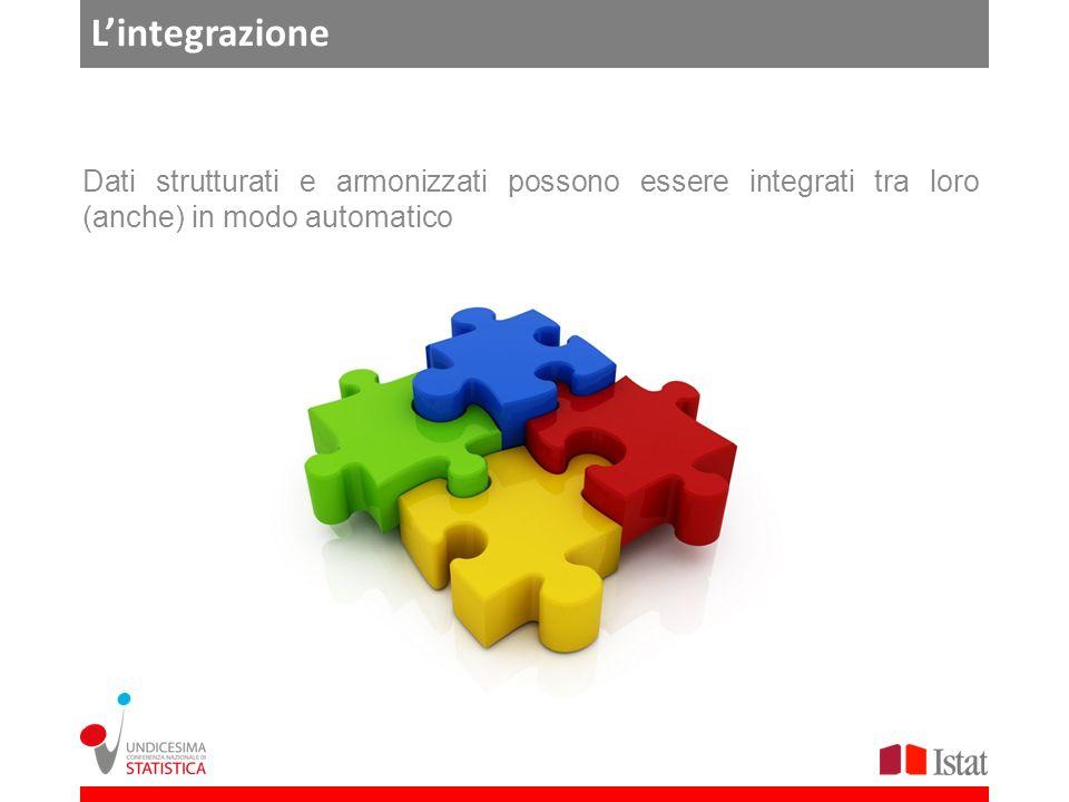 Lintegrazione Dati strutturati e armonizzati possono essere integrati tra loro (anche) in modo automatico