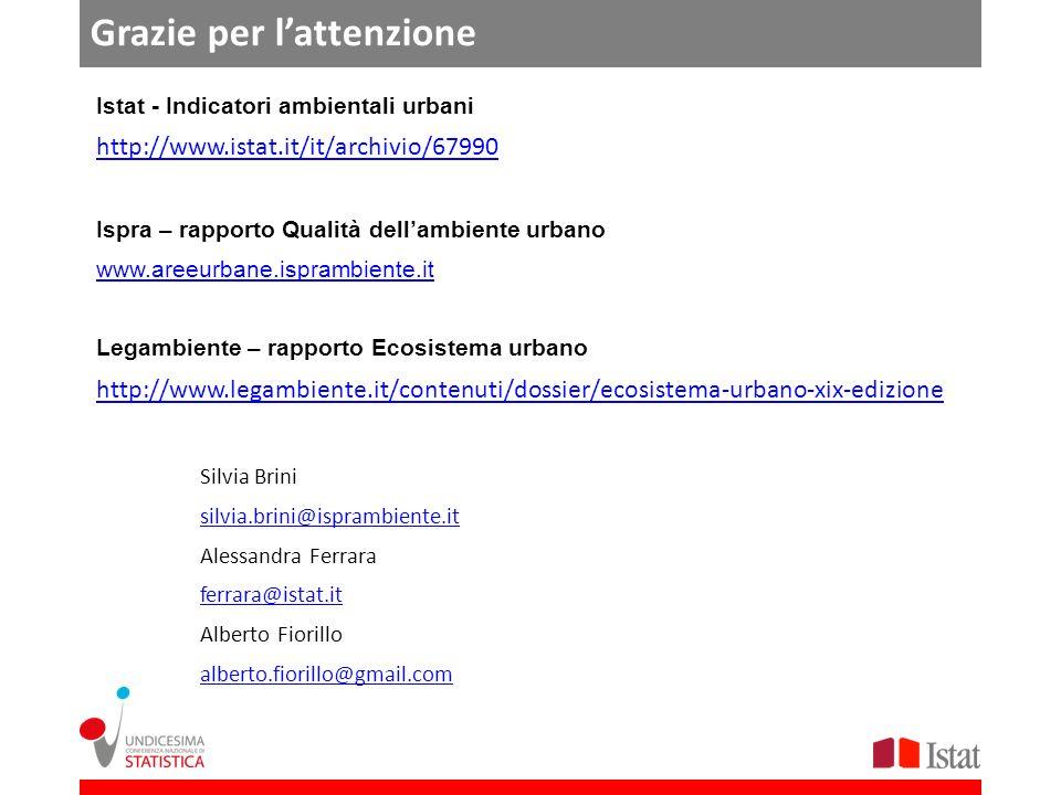 Grazie per lattenzione Istat - Indicatori ambientali urbani http://www.istat.it/it/archivio/67990 Ispra – rapporto Qualità dellambiente urbano www.are