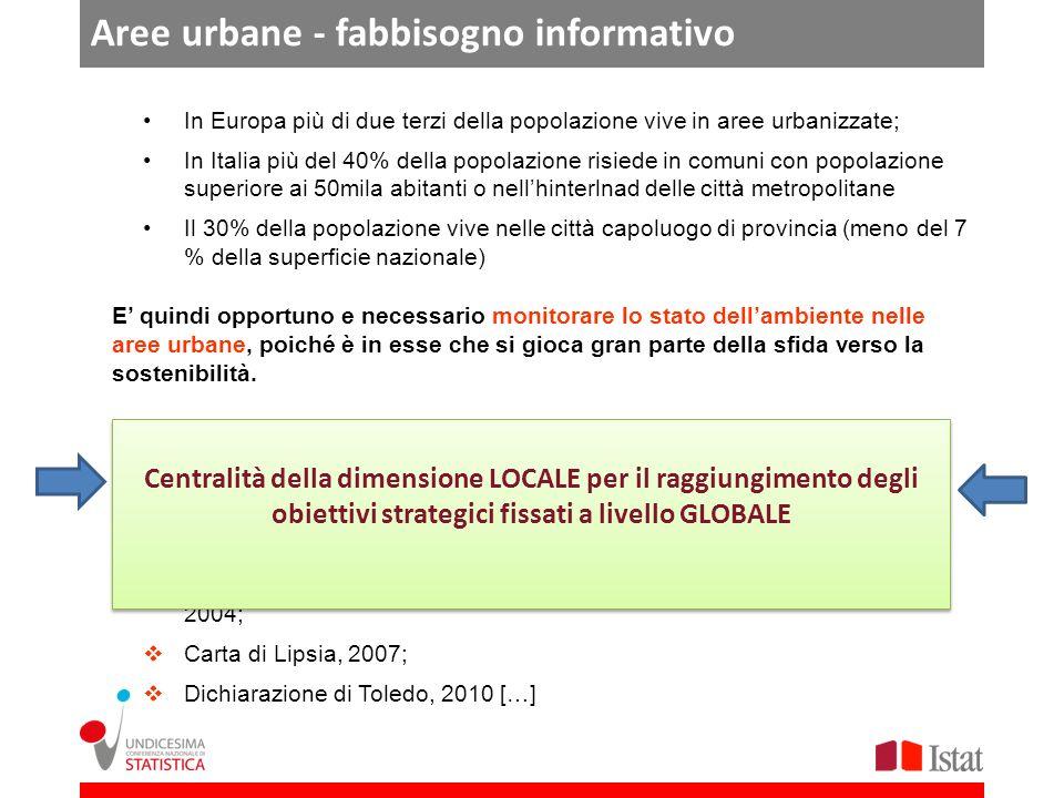 Aree urbane - fabbisogno informativo In Europa più di due terzi della popolazione vive in aree urbanizzate; In Italia più del 40% della popolazione ri