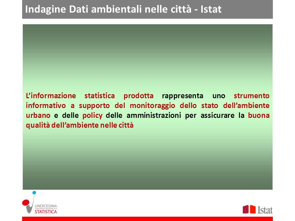 Indagine Dati ambientali nelle città - Istat Rilevazione annuale indirizzata ai 116 comuni capoluogo di provincia via web, con compilazione dei questi