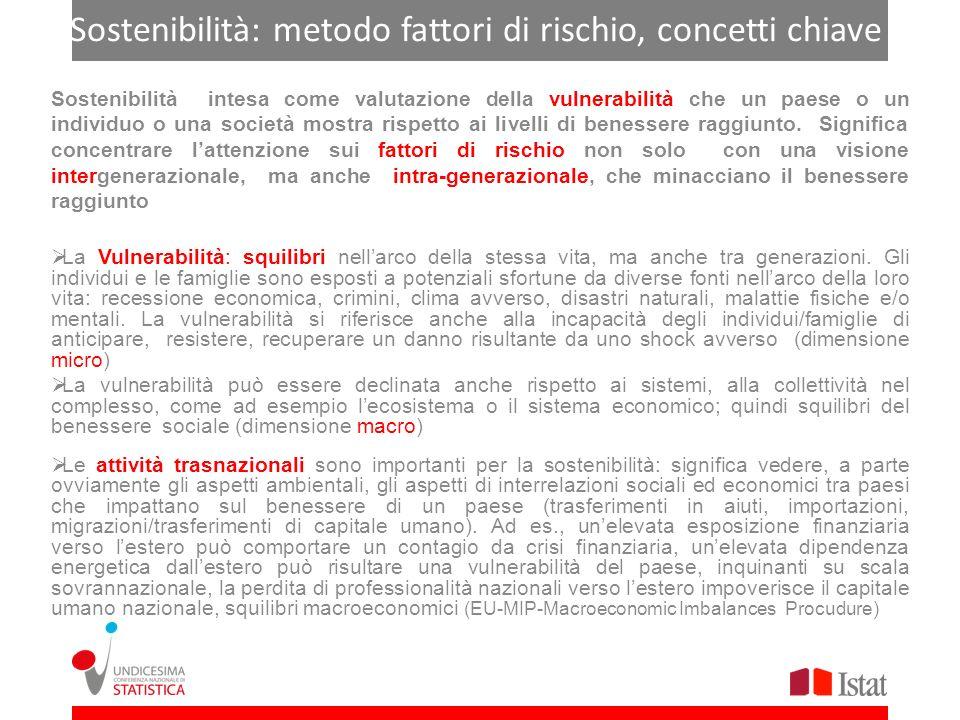 Sostenibilità: metodo fattori di rischio, concetti chiave Sostenibilità intesa come valutazione della vulnerabilità che un paese o un individuo o una