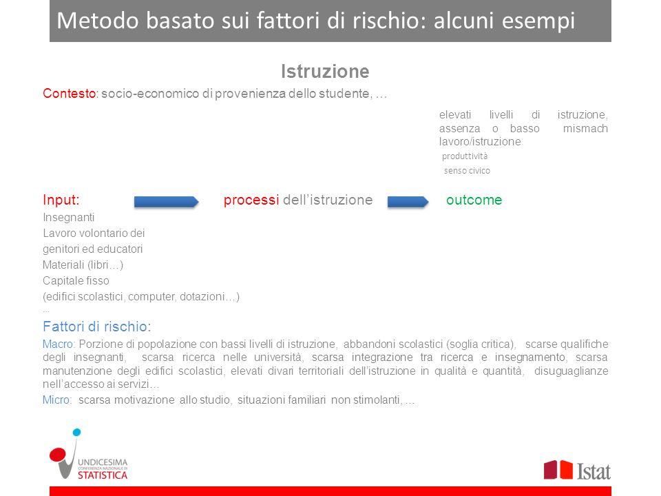 Metodo basato sui fattori di rischio: alcuni esempi Istruzione Contesto: socio-economico di provenienza dello studente, … elevati livelli di istruzion