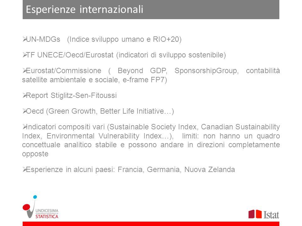Esperienze internazionali UN-MDGs (Indice sviluppo umano e RIO+20) TF UNECE/Oecd/Eurostat (indicatori di sviluppo sostenibile) Eurostat/Commissione (