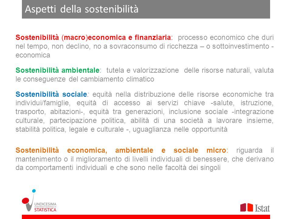 Aspetti della sostenibilità Sostenibilità (macro)economica e finanziaria: processo economico che duri nel tempo, non declino, no a sovraconsumo di ric
