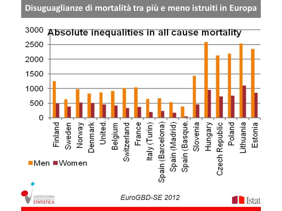 Disuguaglianze di mortalità tra più e meno istruiti in Europa EuroGBD-SE 2012