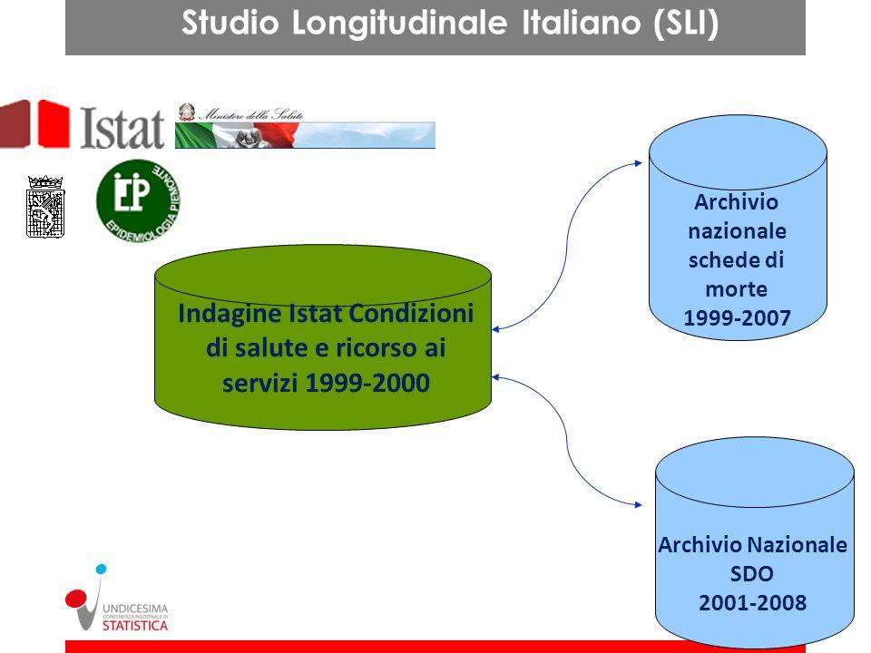 Indagine Istat Condizioni di salute e ricorso ai servizi 1999-2000 Archivio nazionale schede di morte 1999-2007 Archivio Nazionale SDO 2001-2008 Studi
