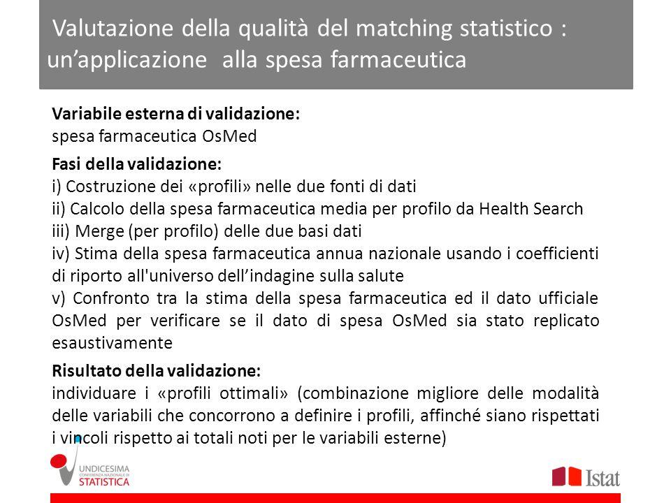 Variabile esterna di validazione: spesa farmaceutica OsMed Fasi della validazione: i) Costruzione dei «profili» nelle due fonti di dati ii) Calcolo de