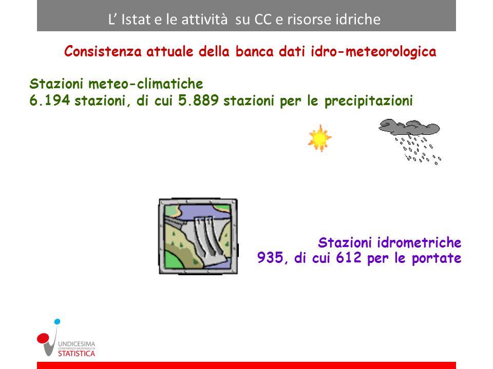 Consistenza attuale della banca dati idro-meteorologica Stazioni meteo-climatiche 6.194 stazioni, di cui 5.889 stazioni per le precipitazioni Stazioni