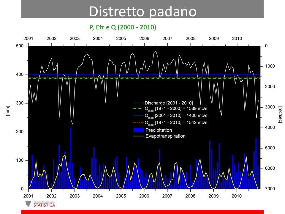 P, Etr e Q (2000 - 2010) Distretto padano