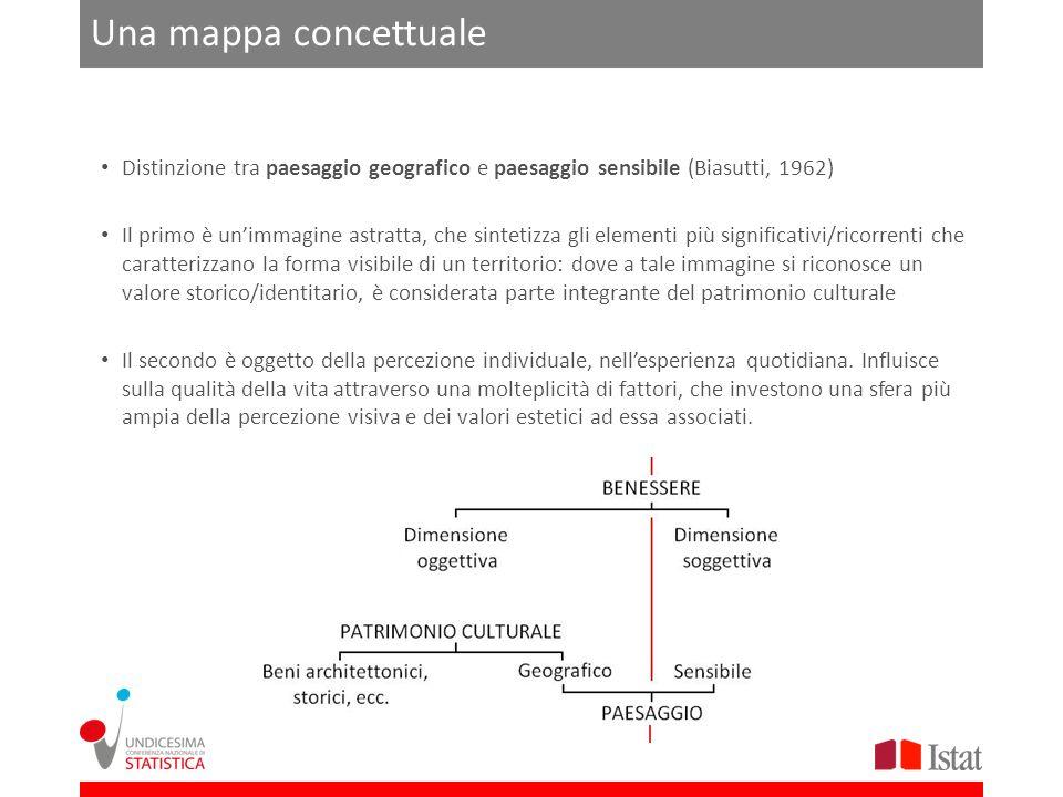 Una mappa concettuale Distinzione tra paesaggio geografico e paesaggio sensibile (Biasutti, 1962) Il primo è unimmagine astratta, che sintetizza gli e