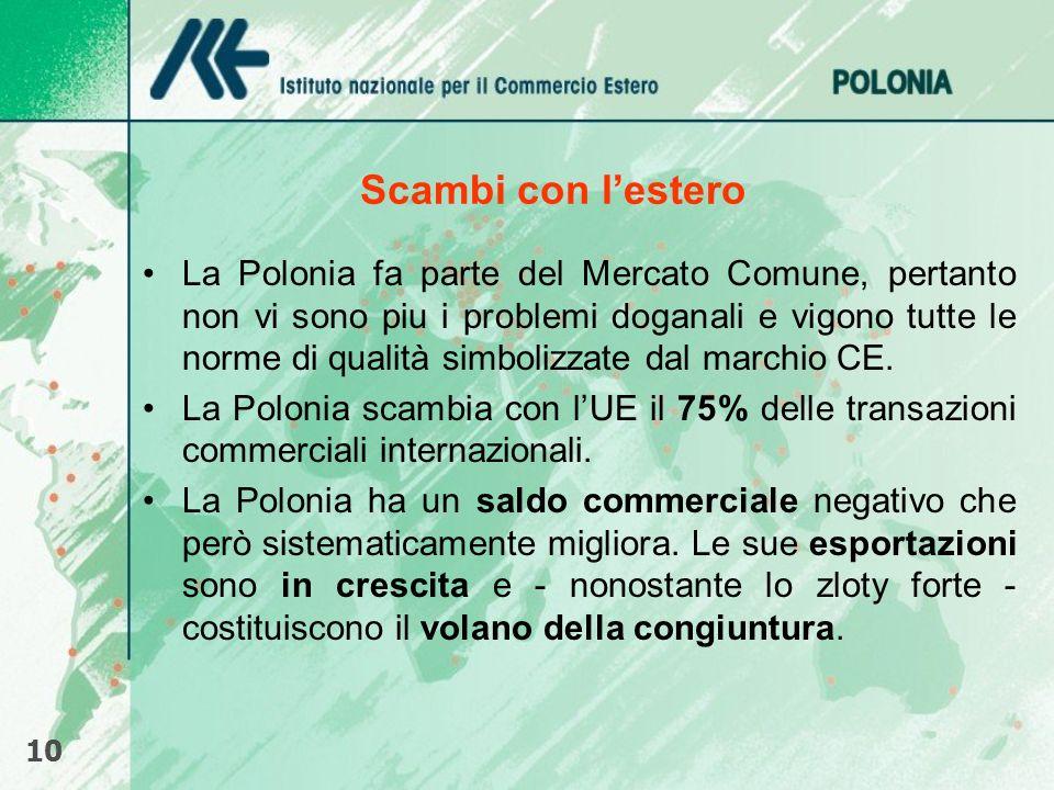 Scambi con lestero La Polonia fa parte del Mercato Comune, pertanto non vi sono piu i problemi doganali e vigono tutte le norme di qualità simbolizzat