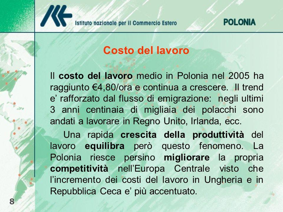 Costo del lavoro 8 Il costo del lavoro medio in Polonia nel 2005 ha raggiunto 4,80/ora e continua a crescere. Il trend e rafforzato dal flusso di emig