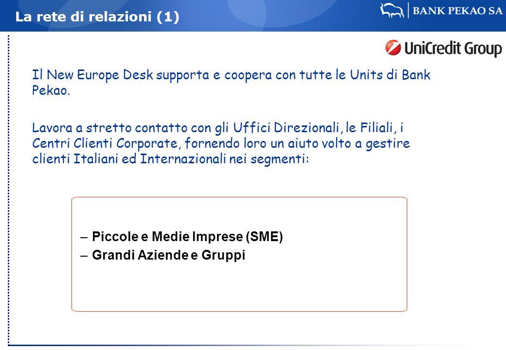 La rete di relazioni (1) Il New Europe Desk supporta e coopera con tutte le Units di Bank Pekao. Lavora a stretto contatto con gli Uffici Direzionali,
