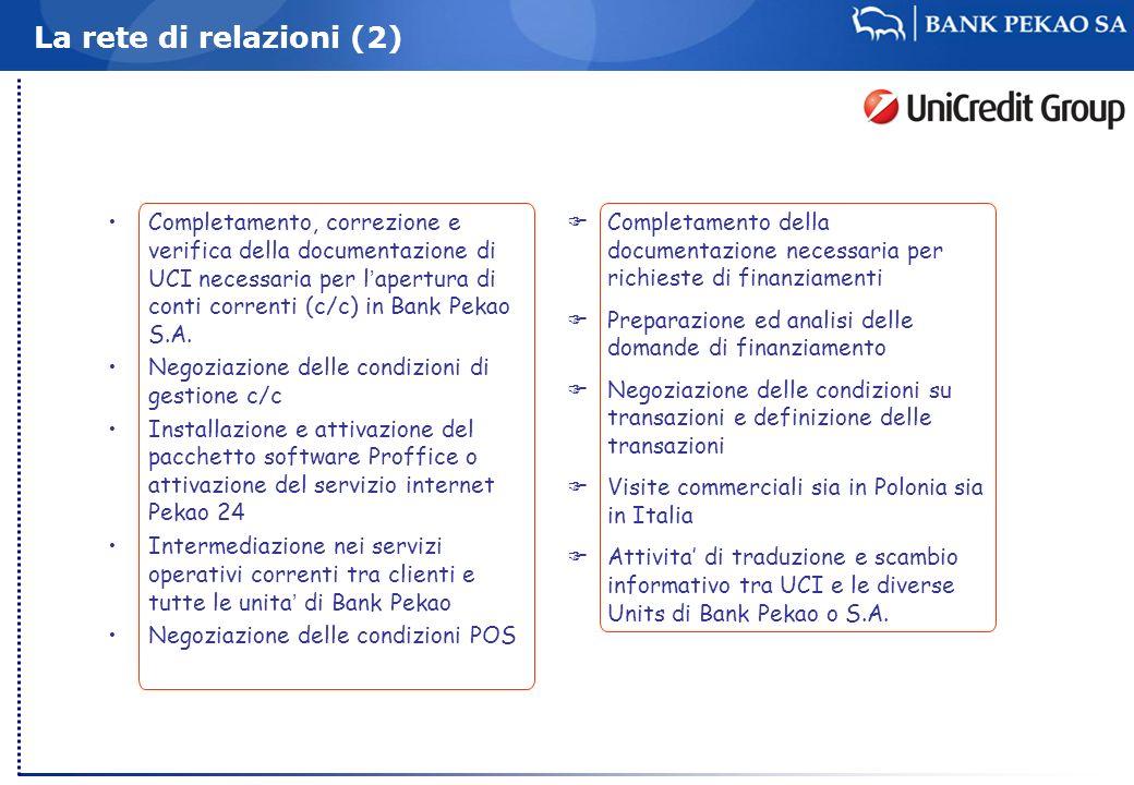 La rete di relazioni (2) Completamento, correzione e verifica della documentazione di UCI necessaria per l apertura di conti correnti (c/c) in Bank Pe