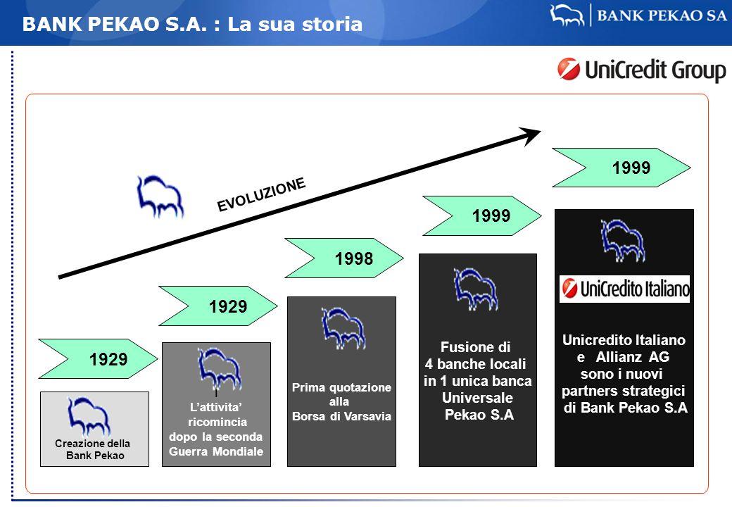 1929 Creazione della Bank Pekao 1929 l Lattivita ricomincia dopo la seconda Guerra Mondiale 1998 Prima quotazione alla Borsa di Varsavia 1999 Fusione
