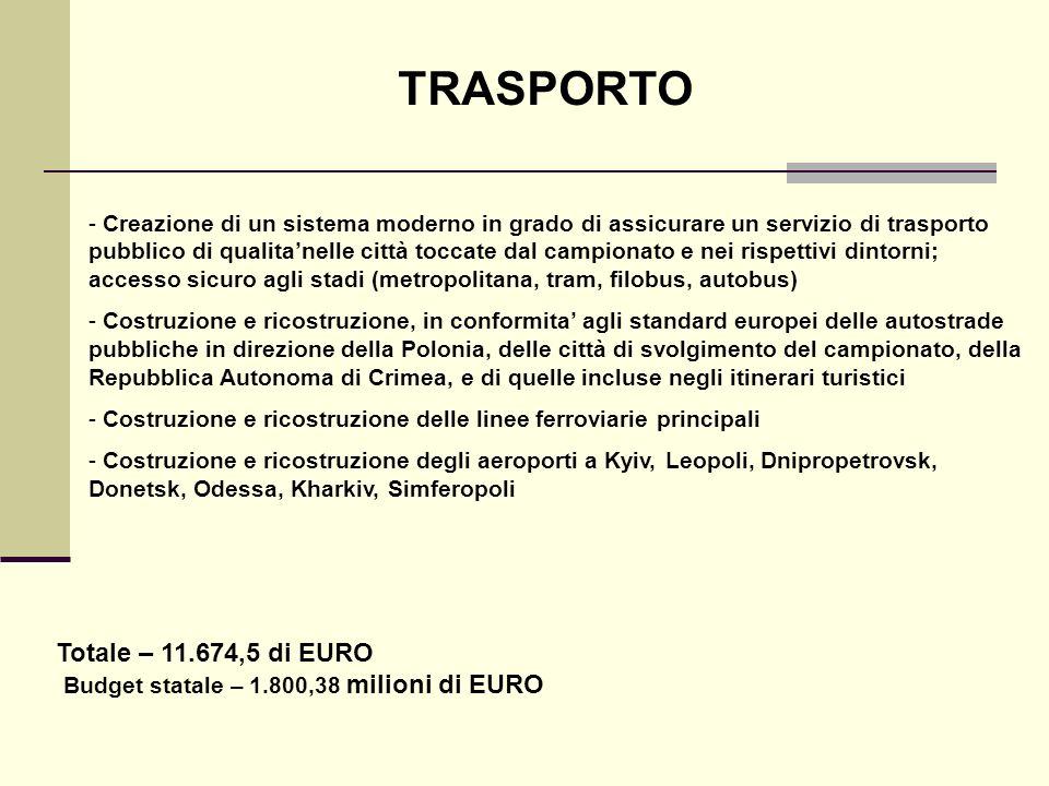 ТRASPORTO - Creazione di un sistema moderno in grado di assicurare un servizio di trasporto pubblico di qualitanelle città toccate dal campionato e ne