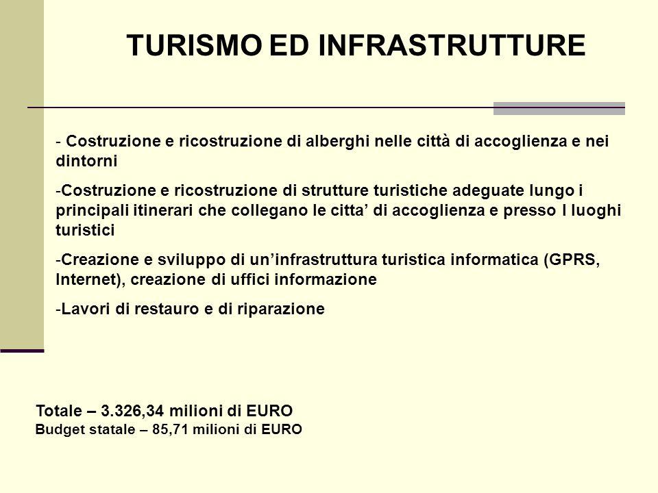 TURISMO ED INFRASTRUTTURE - Costruzione e ricostruzione di alberghi nelle città di accoglienza e nei dintorni -Costruzione e ricostruzione di struttur