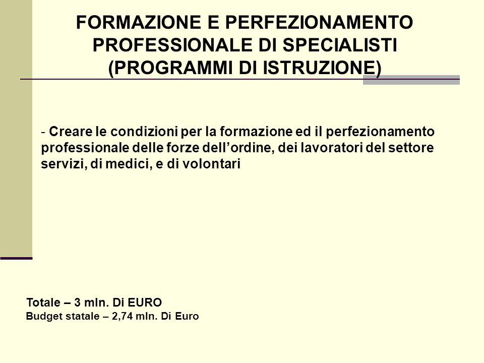 FORMAZIONE E PERFEZIONAMENTO PROFESSIONALE DI SPECIALISTI (PROGRAMMI DI ISTRUZIONE) - Creare le condizioni per la formazione ed il perfezionamento pro