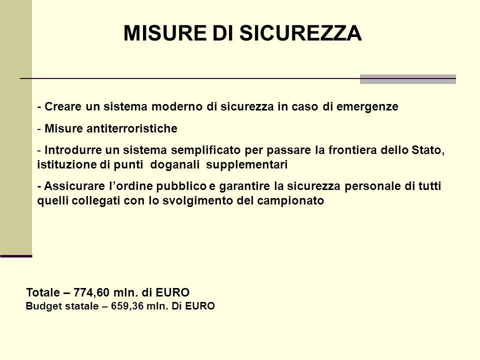 MISURE DI SICUREZZA - Creare un sistema moderno di sicurezza in caso di emergenze - Misure antiterroristiche - Introdurre un sistema semplificato per