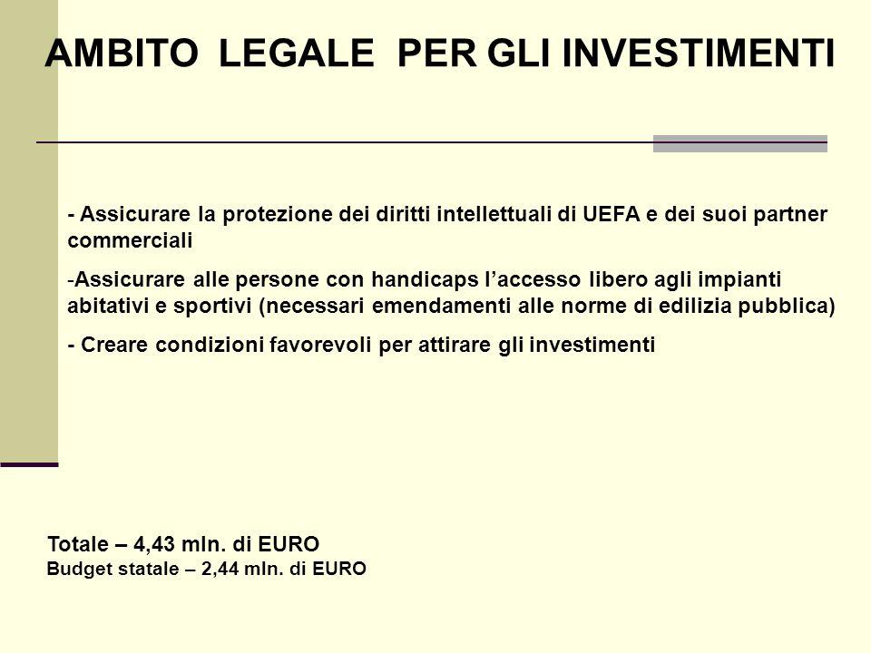 AMBITO LEGALE PER GLI INVESTIMENTI - Assicurare la protezione dei diritti intellettuali di UEFA e dei suoi partner commerciali -Assicurare alle person