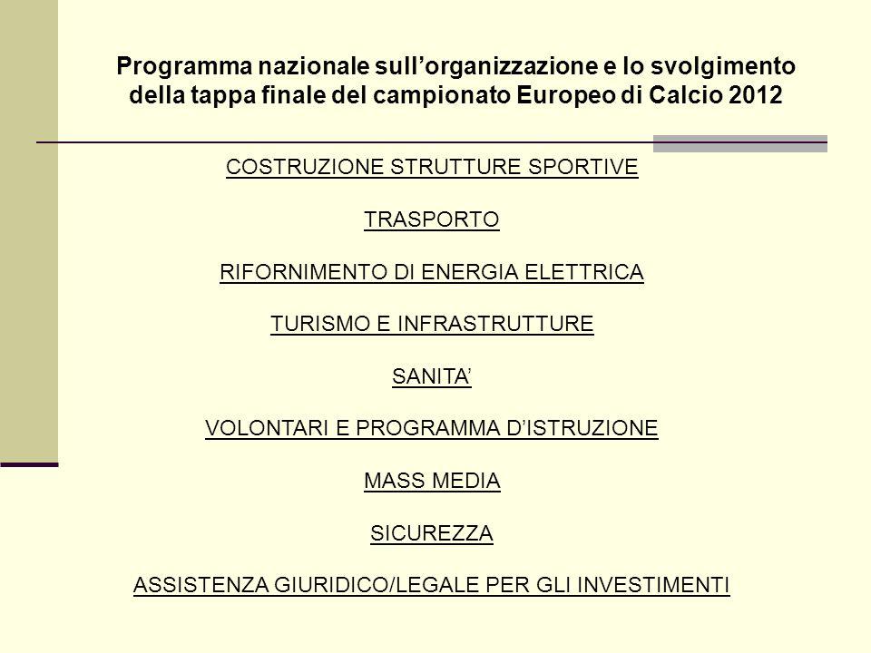 Programma nazionale sullorganizzazione e lo svolgimento della tappa finale del campionato Europeo di Calcio 2012 COSTRUZIONE STRUTTURE SPORTIVE TRASPO