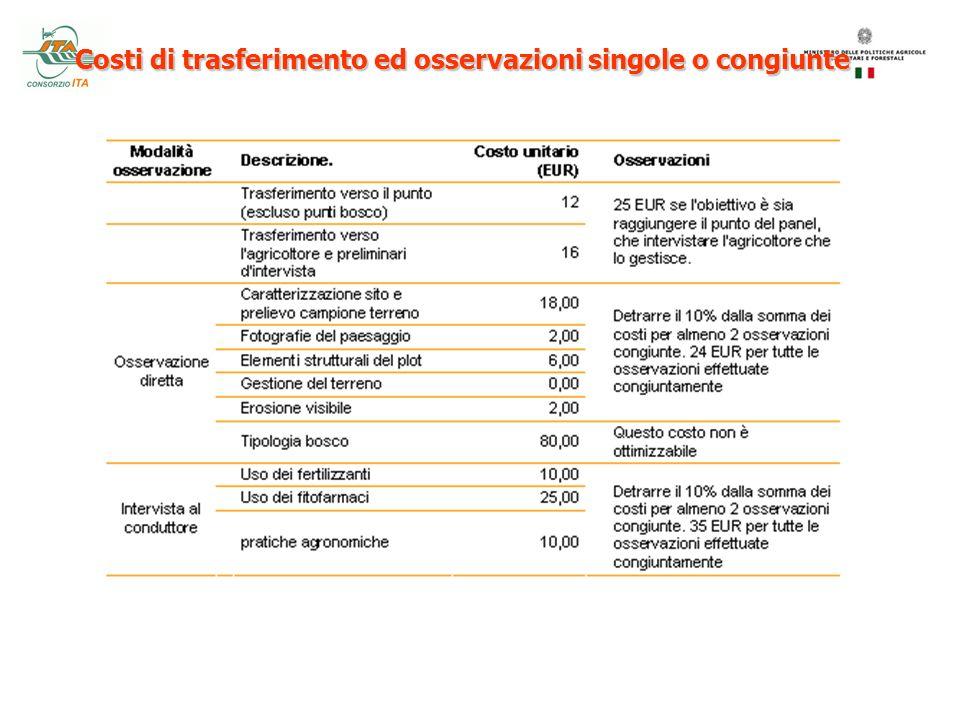 Costi di trasferimento ed osservazioni singole o congiunte