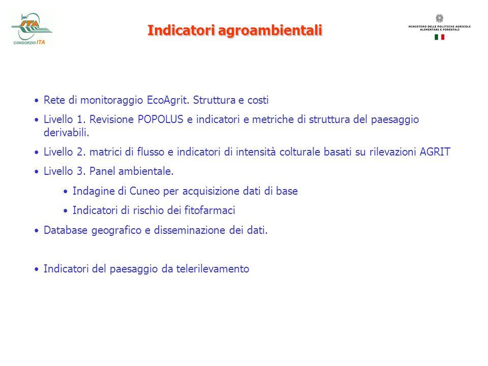 Indicatori agroambientali Rete di monitoraggio EcoAgrit. Struttura e costi Livello 1. Revisione POPOLUS e indicatori e metriche di struttura del paesa
