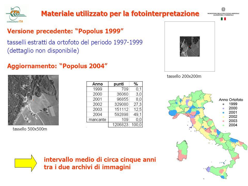 Materiale utilizzato per la fotointerpretazione tassello 500x500m tassello 200x200m Versione precedente: Popolus 1999 tasselli estratti da ortofoto de