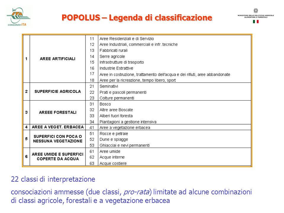 POPOLUS – Legenda di classificazione 22 classi di interpretazione consociazioni ammesse (due classi, pro-rata) limitate ad alcune combinazioni di clas