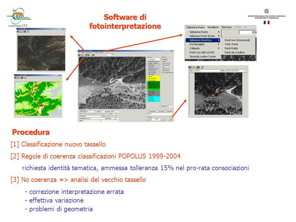 Software di fotointerpretazione [1] Classificazione nuovo tassello [2] Regole di coerenza classificazioni POPOLUS 1999-2004 richiesta identità tematic
