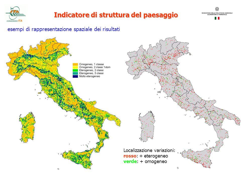 Indicatore di struttura del paesaggio Localizzazione variazioni: rosso: + eterogeneo verde: + omogeneo esempi di rappresentazione spaziale dei risulta