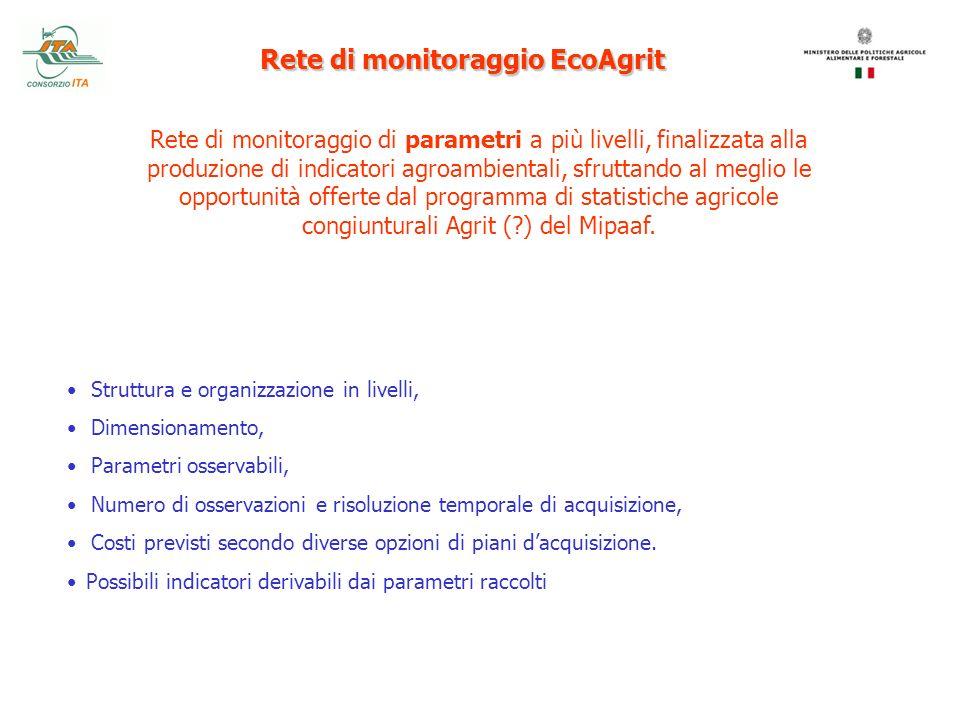 Rete di monitoraggio EcoAgrit Struttura e organizzazione in livelli, Dimensionamento, Parametri osservabili, Numero di osservazioni e risoluzione temp