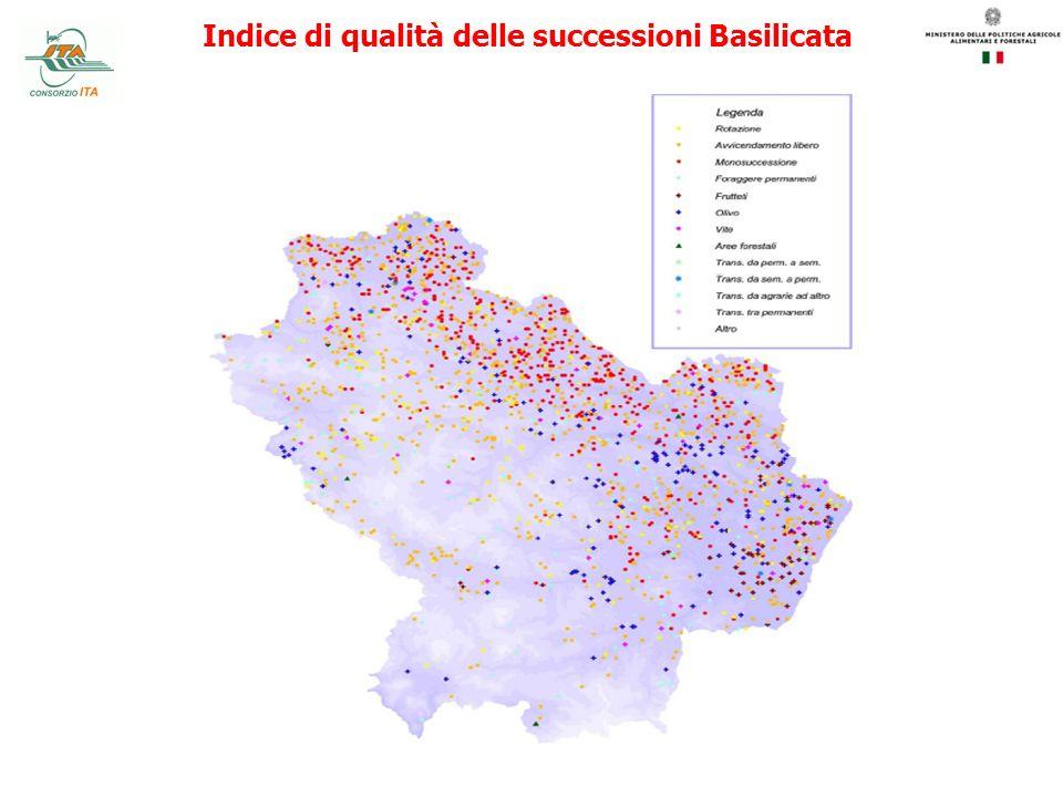 Indice di qualità delle successioni Basilicata