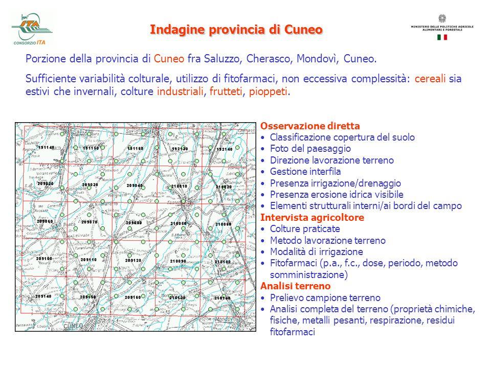 Indagine provincia di Cuneo Porzione della provincia di Cuneo fra Saluzzo, Cherasco, Mondovì, Cuneo. Sufficiente variabilità colturale, utilizzo di fi