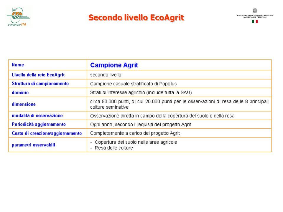 Secondo livello EcoAgrit
