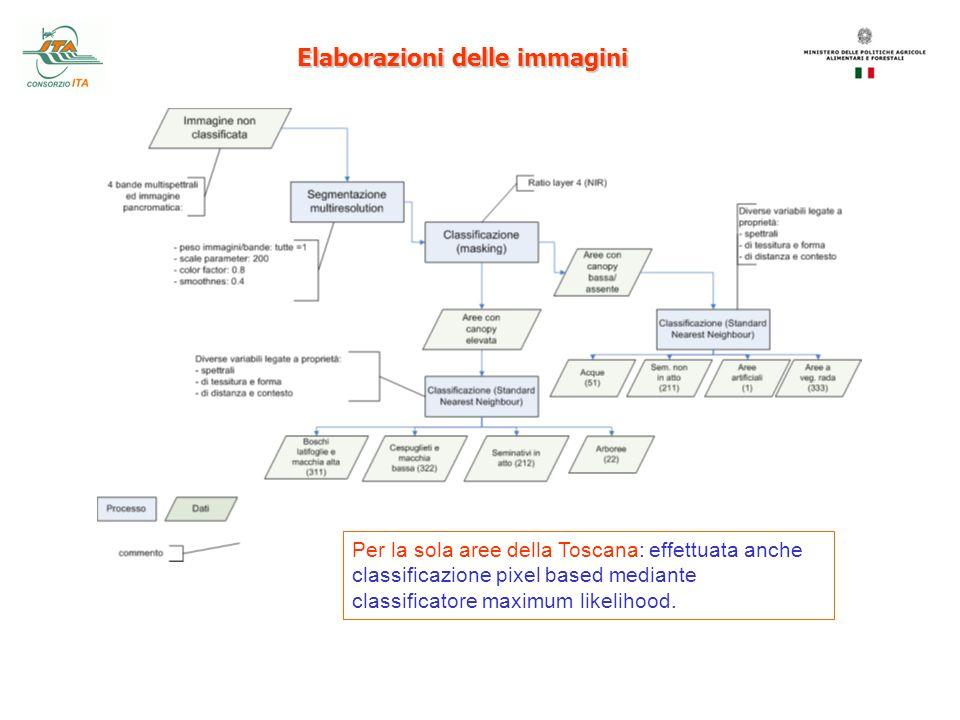 Elaborazioni delle immagini Per la sola aree della Toscana: effettuata anche classificazione pixel based mediante classificatore maximum likelihood.