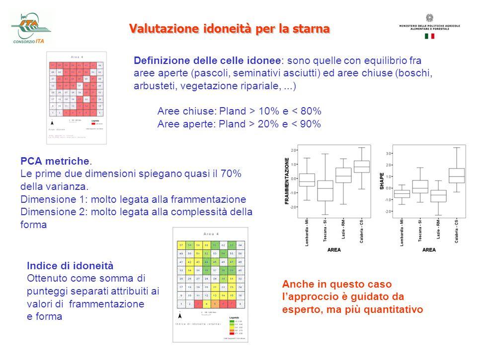 Valutazione idoneità per la starna Definizione delle celle idonee: sono quelle con equilibrio fra aree aperte (pascoli, seminativi asciutti) ed aree c