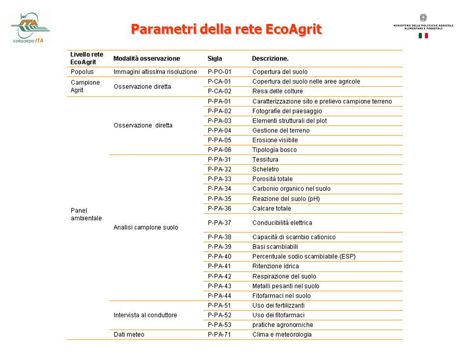 Indagine provincia di Cuneo Porzione della provincia di Cuneo fra Saluzzo, Cherasco, Mondovì, Cuneo.