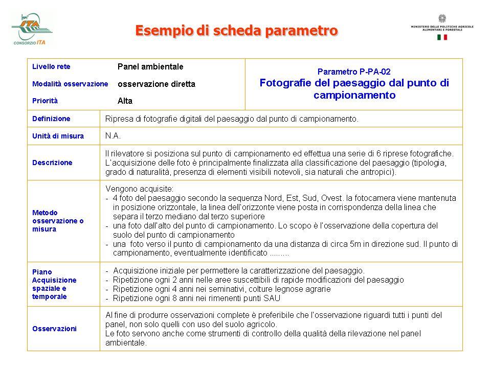 Esempio di scheda parametro