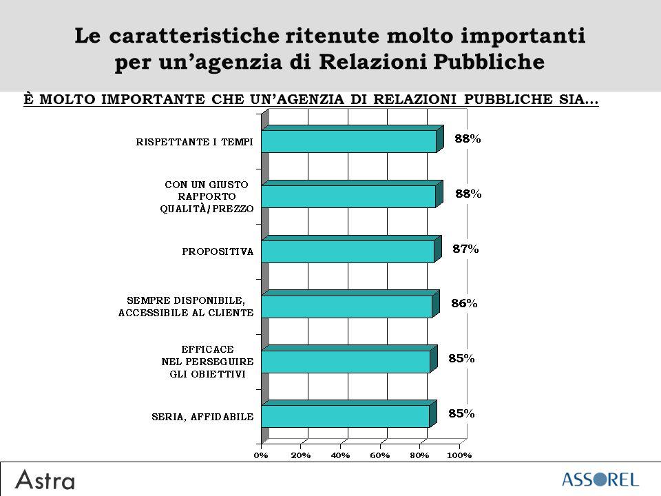 Le caratteristiche ritenute molto importanti per unagenzia di Relazioni Pubbliche È MOLTO IMPORTANTE CHE UNAGENZIA DI RELAZIONI PUBBLICHE SIA...