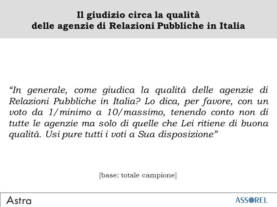 Il giudizio circa la qualità delle agenzie di Relazioni Pubbliche in Italia In generale, come giudica la qualità delle agenzie di Relazioni Pubbliche in Italia.
