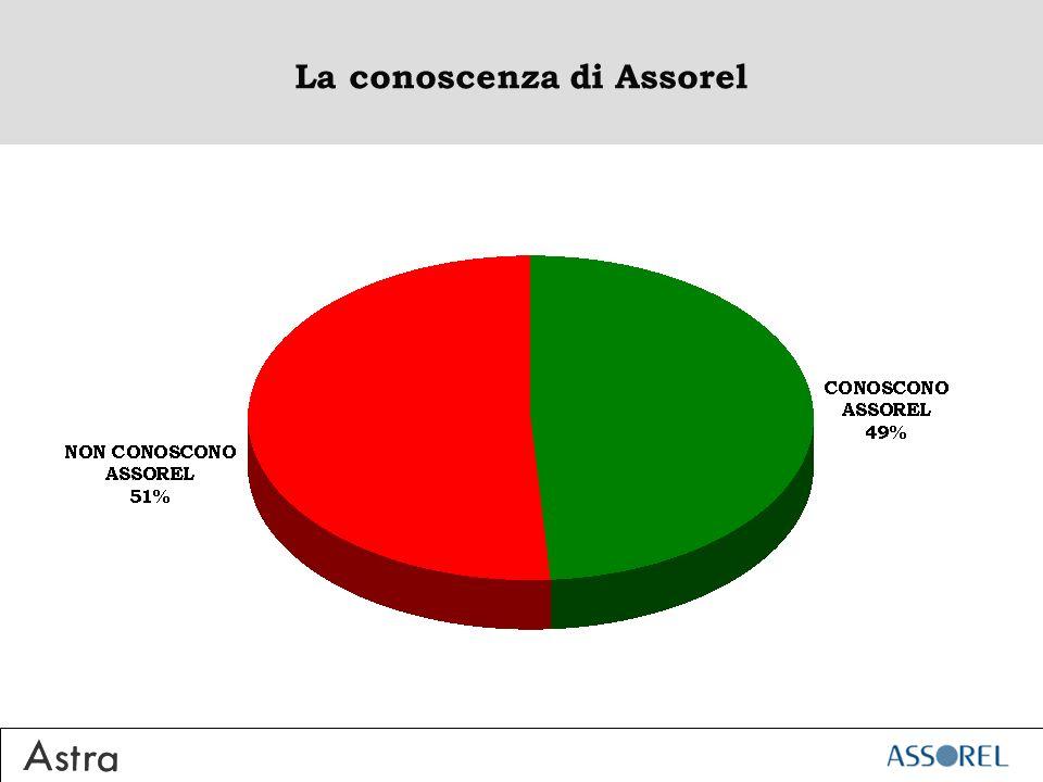 La conoscenza di Assorel
