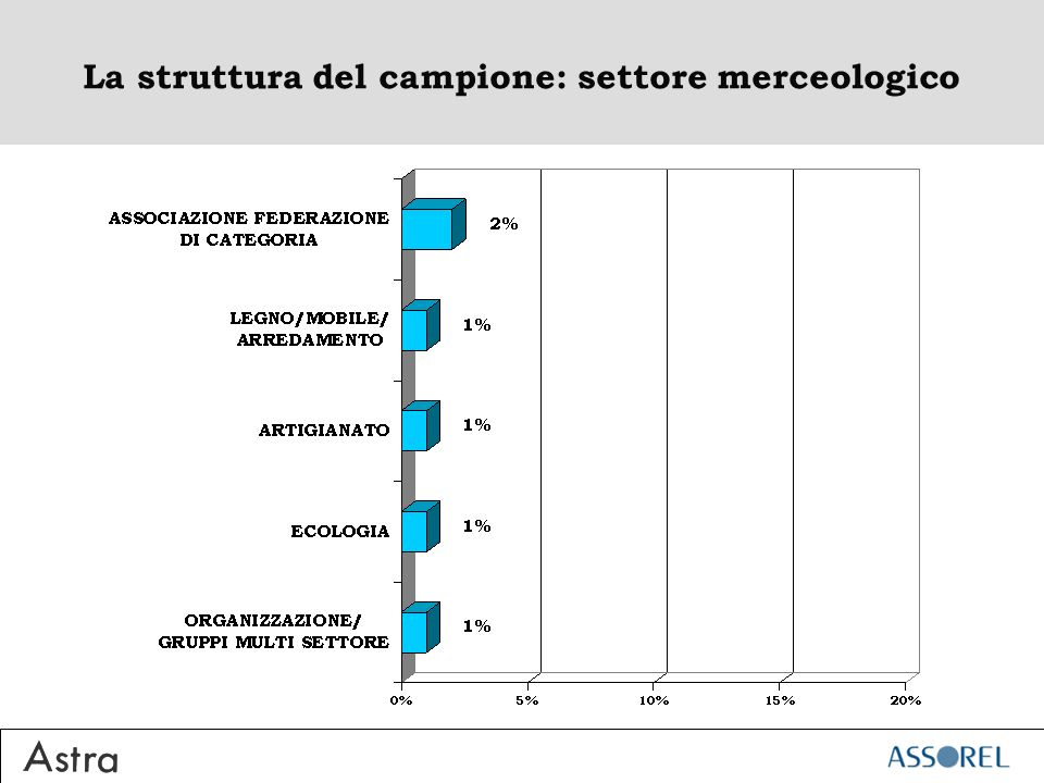 Il profilo dimmagine delle RP LE RELAZIONI PUBBLICHE IN ITALIA...